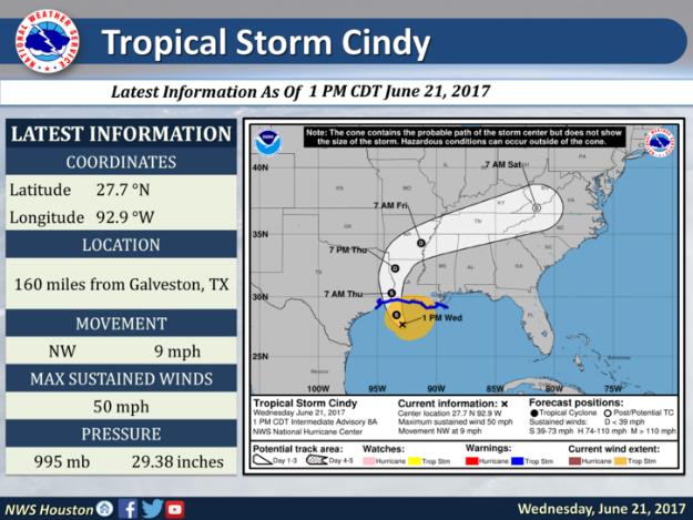 Tropical Storm Cindy Advisory 8a